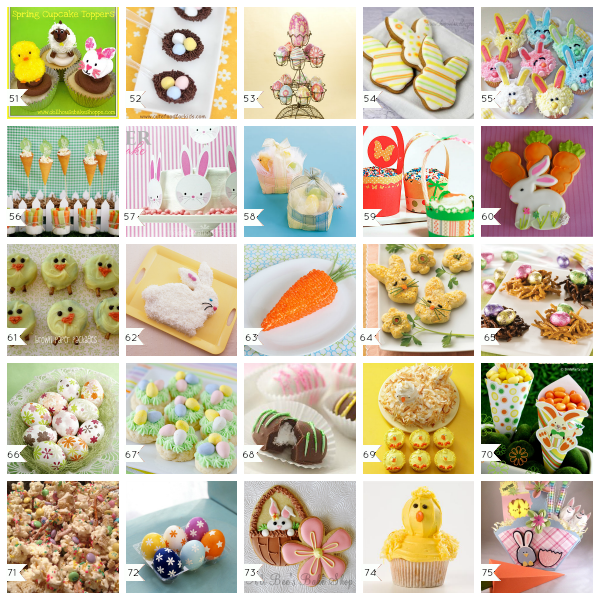 Easter Recipes, Crafts, Decorations