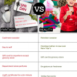 Christmas Gifts for Mom - Fantasy vs Reality
