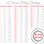 52 Week Money Challenge #Printable #Money #Tips @ahelicoptermom