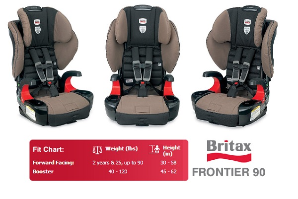 Britax Frontier 90 Harness Booster Car Seat