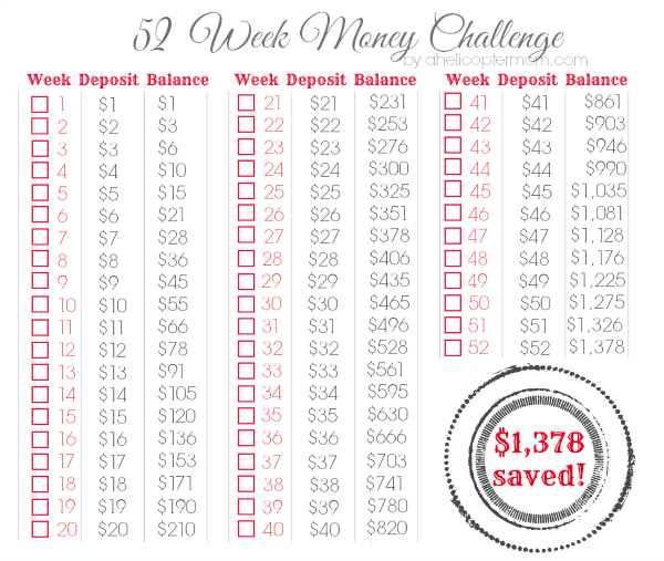 graphic relating to 52 Week Money Challenge Printable titled 52 7 days Funds Difficulty Printable - A Helicopter Mother