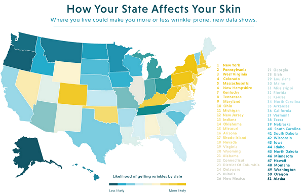 How Your State Affects Your Skin