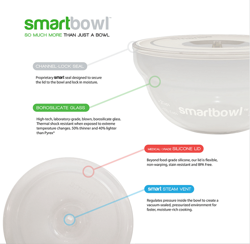 The Smartbowl System - Prize Pack Giveaway